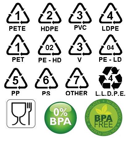 маркировка изделий из пластика